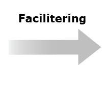 facilitering processbild ny